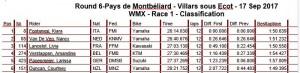 WMX Race 1 Final Round 2017