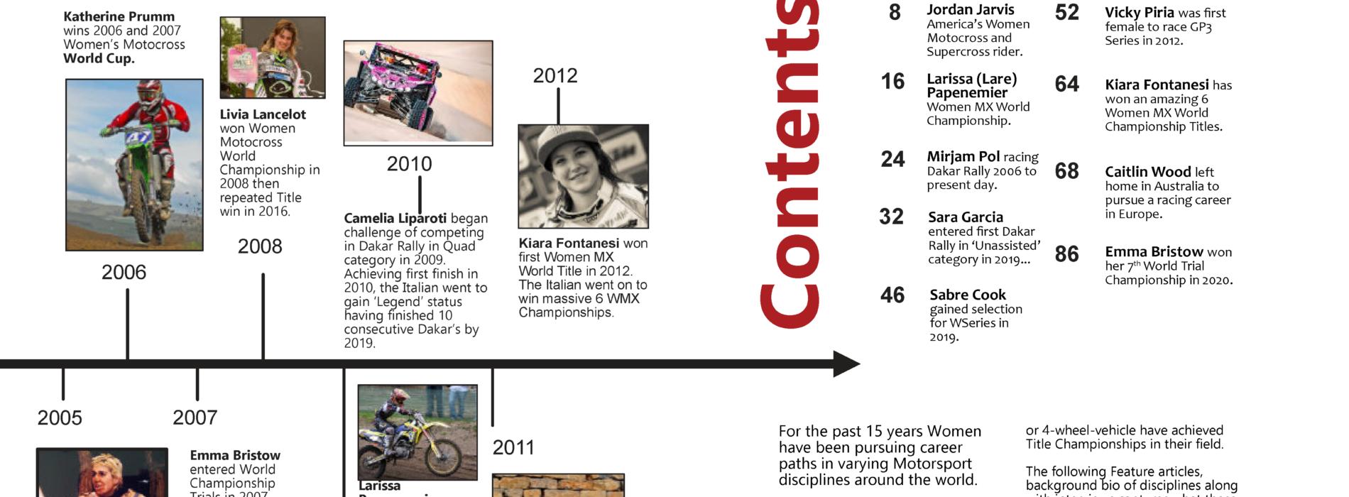 Women in Motorsport Magazine- sneak peek!