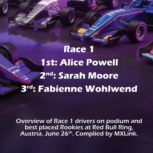 WSeries Race 1 podium finishers and best Rookie performances at Red Bull Ring, Austria.
